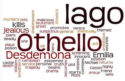 Examples of Elements - othello